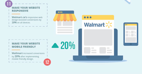 7 راز فروش بیشتر اینترنتی
