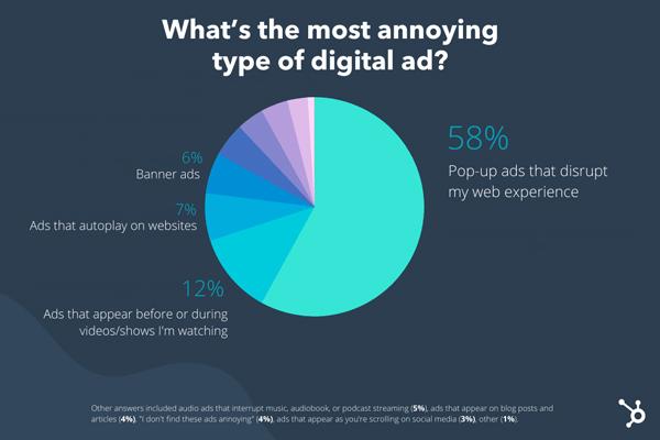 آزاردهنده ترین تبلیغات در دنیای کسب و کار کدامند؟